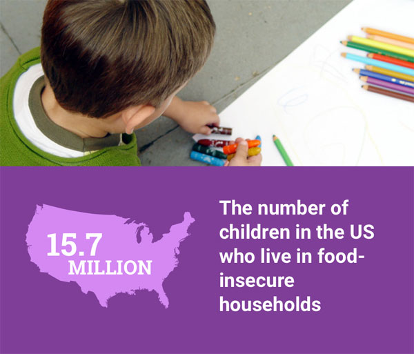 15-million-food-insecurity